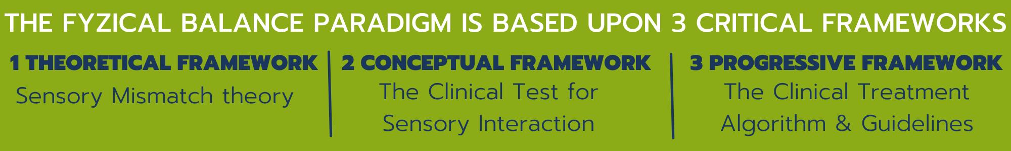 The FYZICAL Balance Paradigm is based on 3 critical frameworks